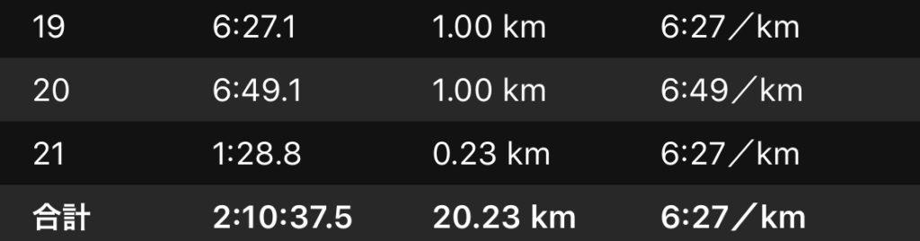 19-20km