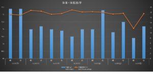 摂取表グラフ201123-29jpg
