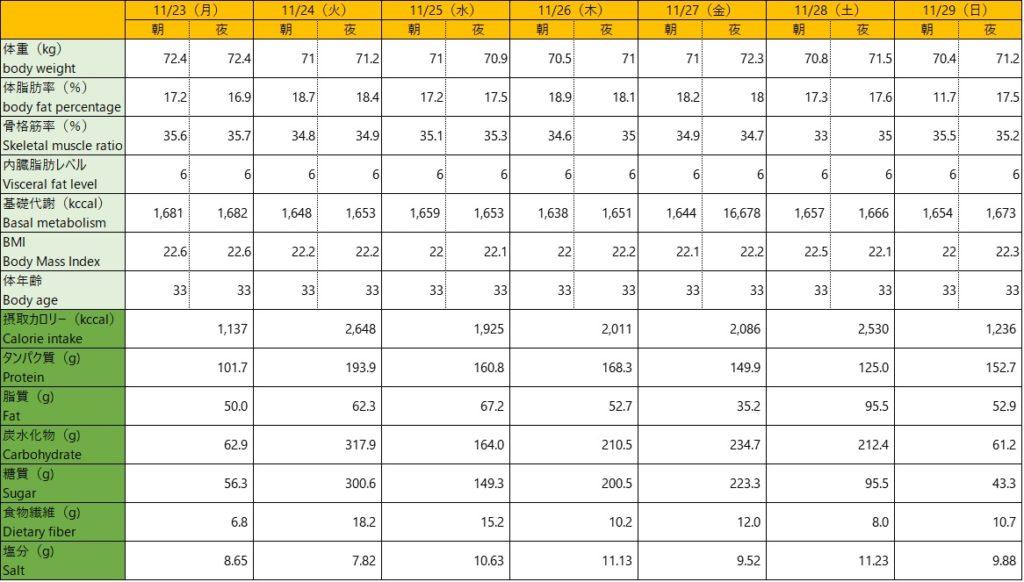 摂取表201123-29jpg