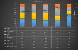 201130-1204栄養表