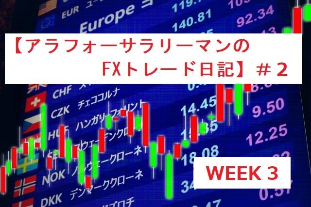 FXweekly3